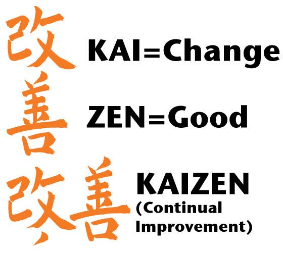 KAI = Change ZEN = Good gives you Kaizen